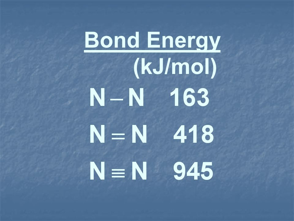 Bond Energy (kJ/mol)