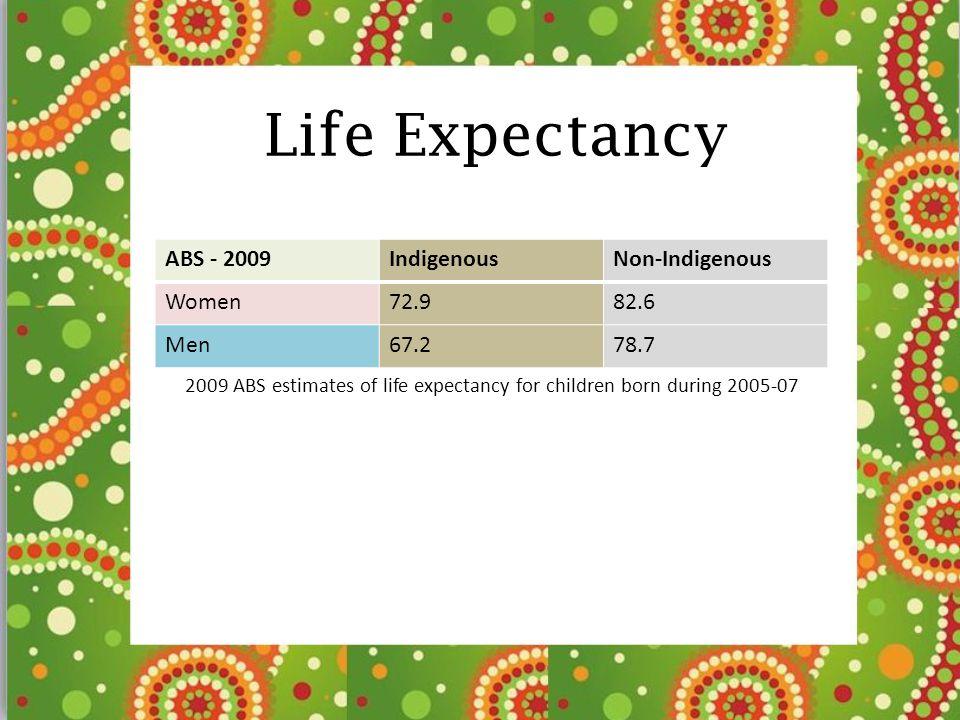 Life Expectancy ABS - 2009 Indigenous Non-Indigenous Women 72.9 82.6