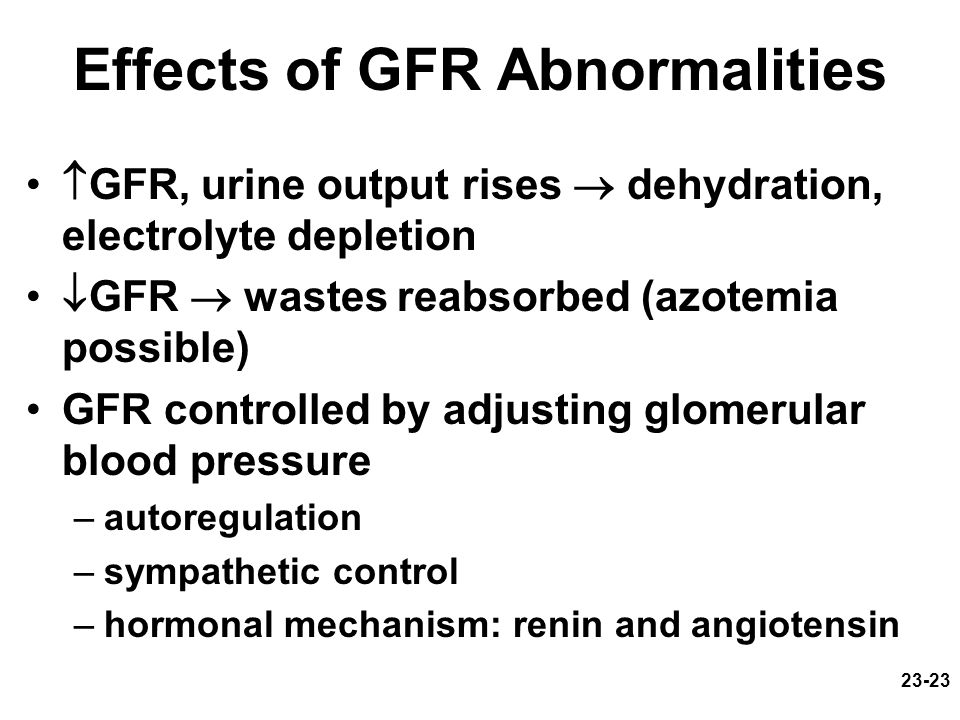Effects of GFR Abnormalities