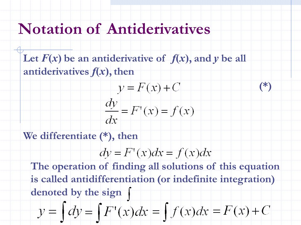 Notation of Antiderivatives