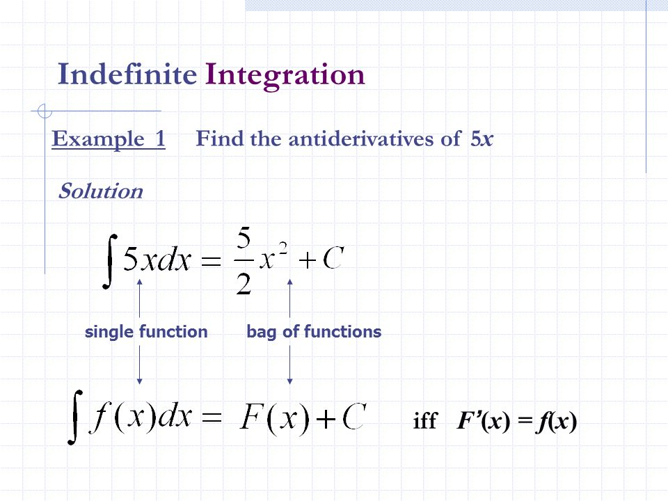 Indefinite Integration