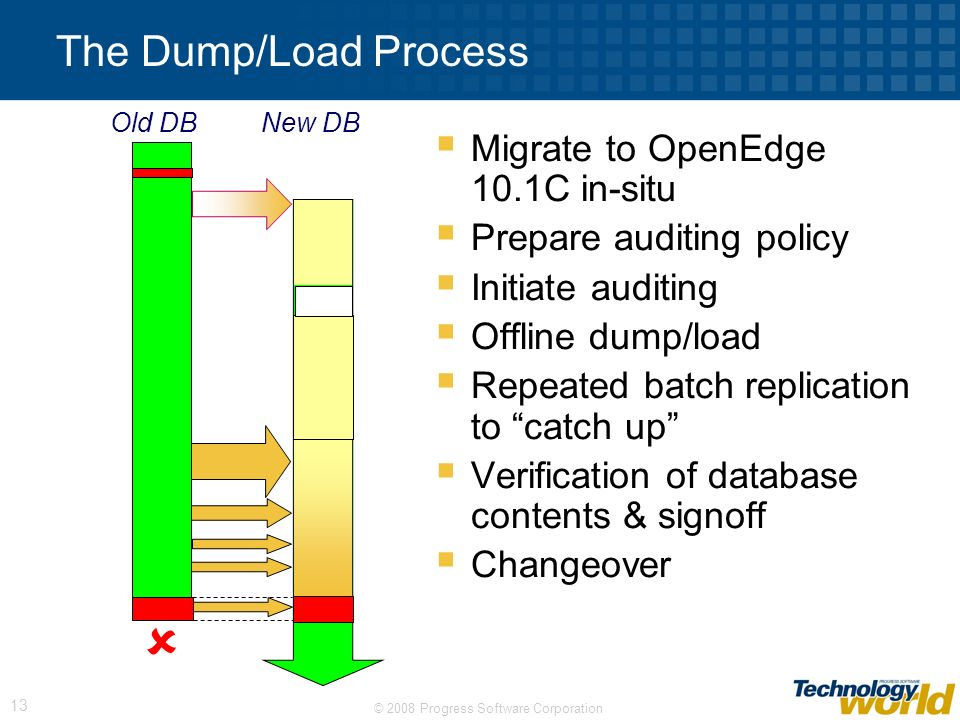  The Dump/Load Process Migrate to OpenEdge 10.1C in-situ