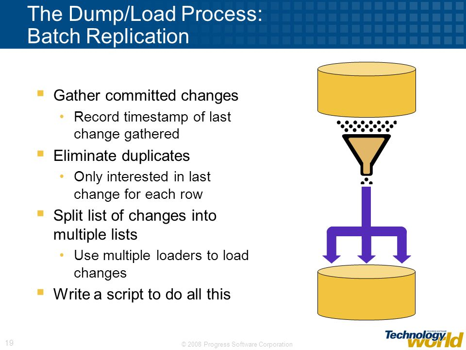 The Dump/Load Process: Batch Replication
