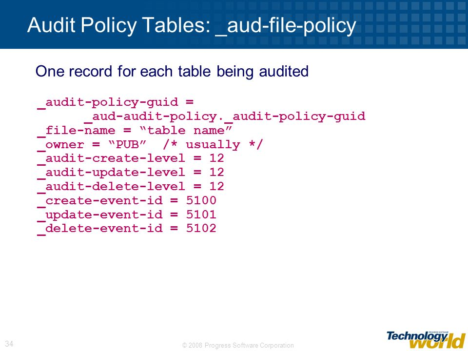 Audit Policy Tables: _aud-file-policy