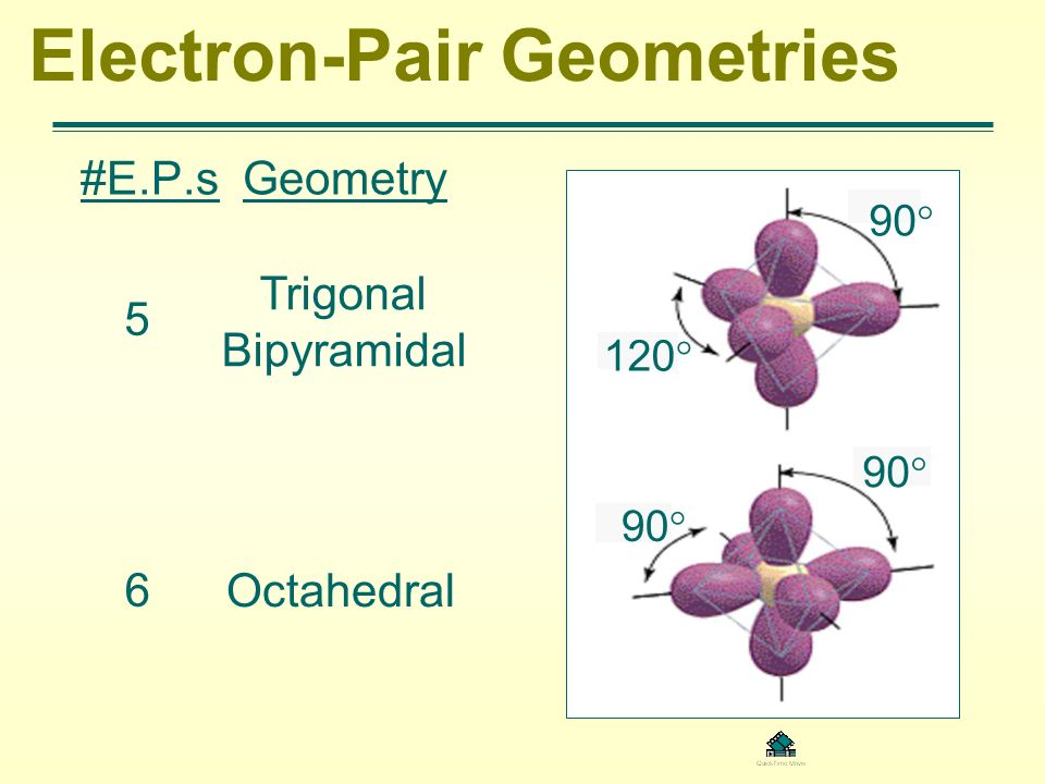 Electron-Pair Geometries