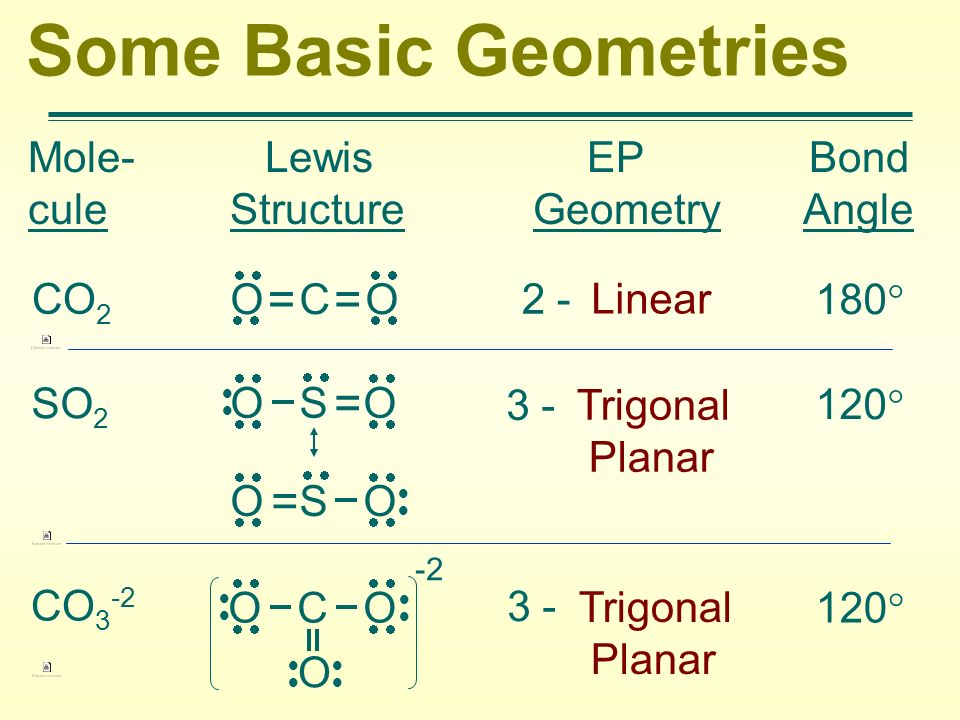 Some Basic Geometries = = =