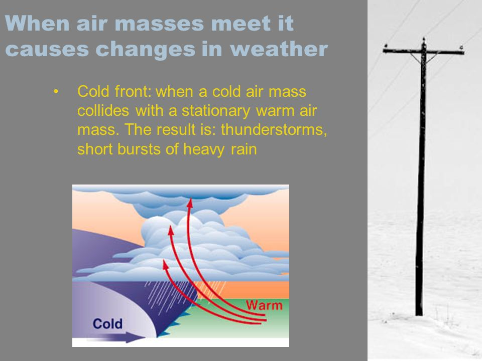 When air masses meet it causes changes in weather