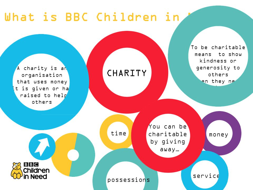 What is BBC Children in Need