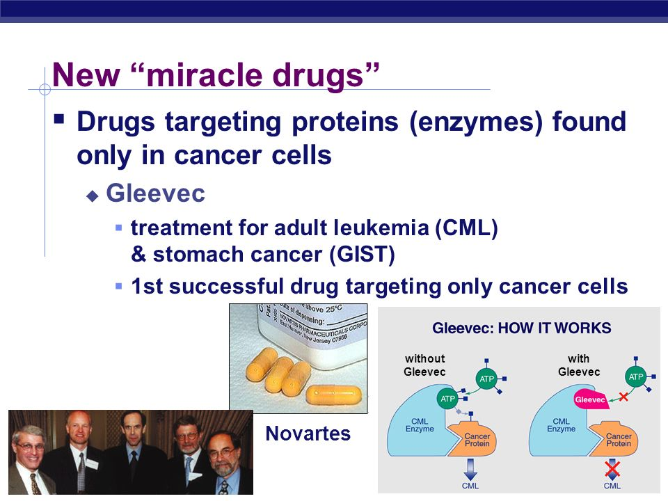 New miracle drugs Drugs targeting proteins (enzymes) found only in cancer cells. Gleevec.