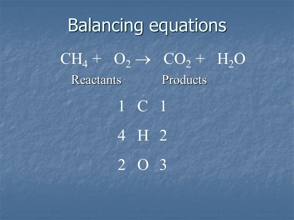 Balancing equations CH4 + O2 ® CO2 + H2O 1 C 1 4 H 2 2 O 3 Reactants