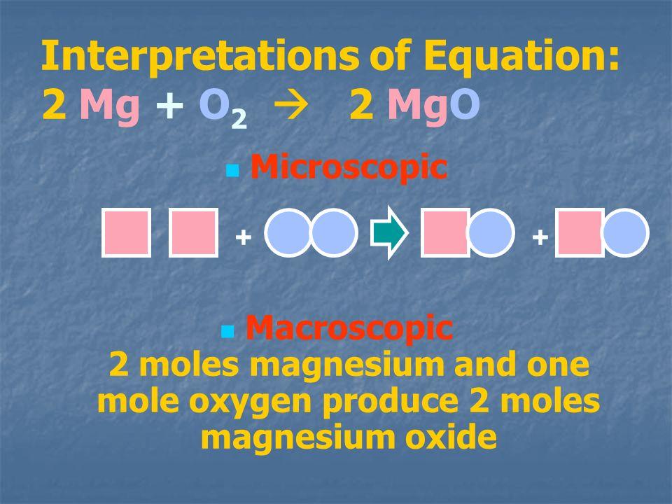 Interpretations of Equation: 2 Mg + O2  2 MgO