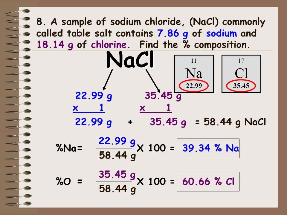 8. A sample of sodium chloride, (NaCl) commonly called table salt contains 7.86 g of sodium and 18.14 g of chlorine. Find the % composition.