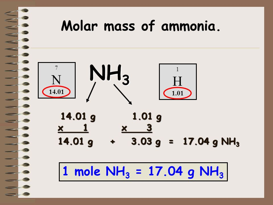 NH3 Molar mass of ammonia. N H 1 mole NH3 = g NH g 1.01 g