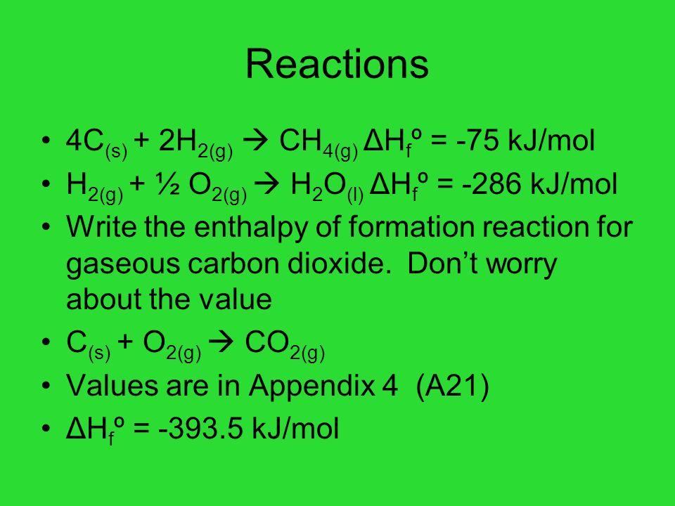 Reactions 4C(s) + 2H2(g)  CH4(g) ΔHfº = -75 kJ/mol