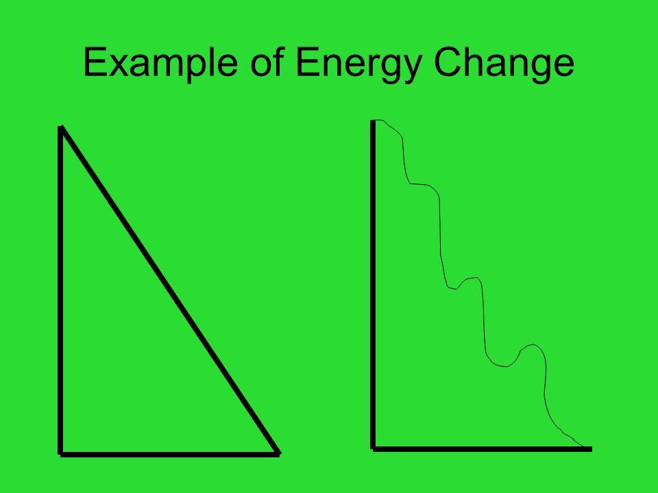 Example of Energy Change