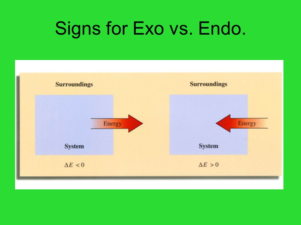 Signs for Exo vs. Endo.