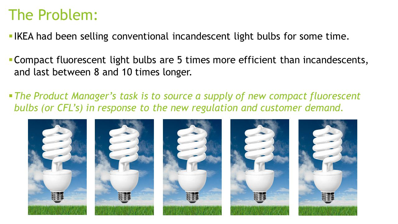 The Problem: IKEA had been selling conventional incandescent light bulbs for some time.