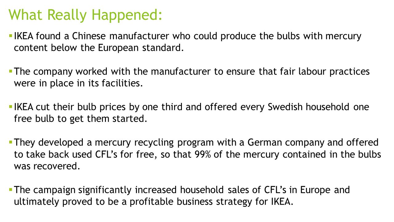 What Really Happened: IKEA found a Chinese manufacturer who could produce the bulbs with mercury content below the European standard.