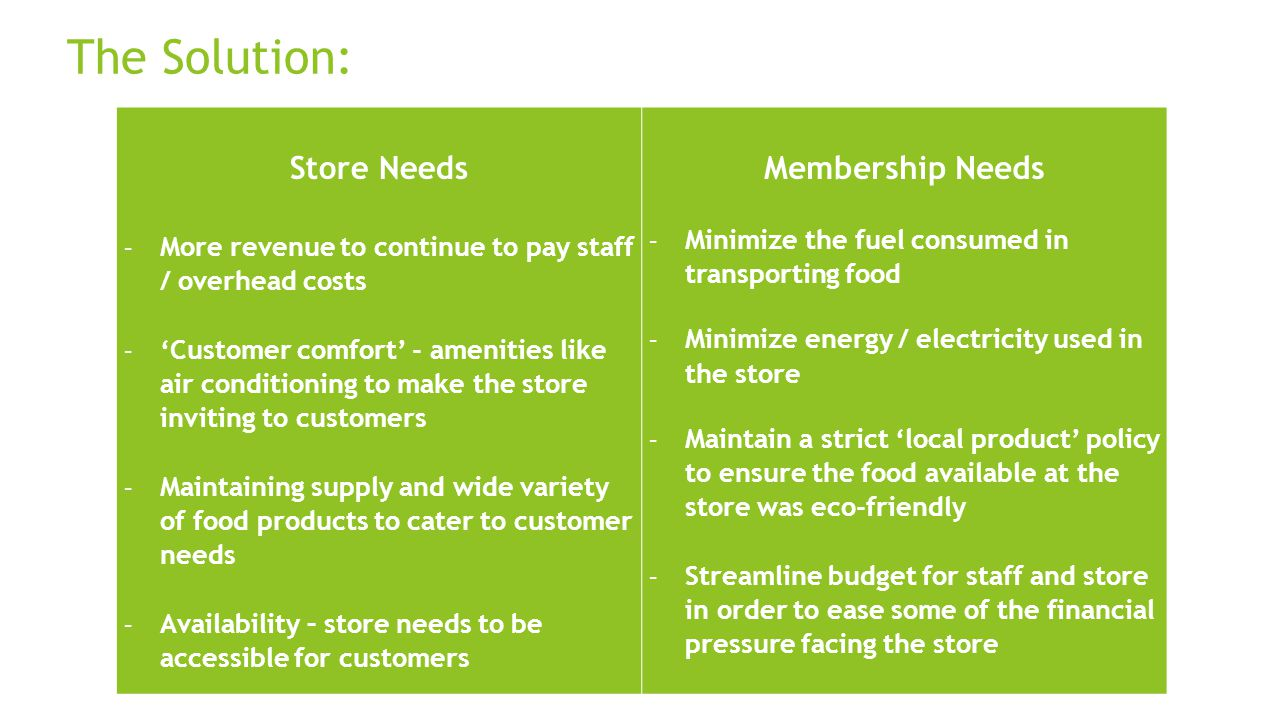The Solution: Store Needs Membership Needs