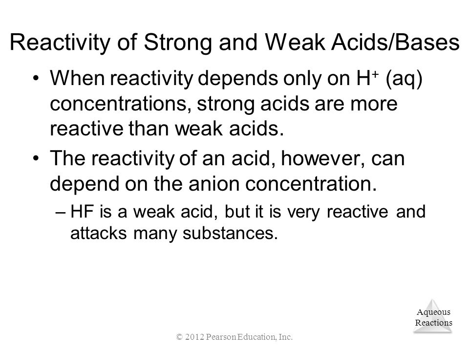 Reactivity of Strong and Weak Acids/Bases