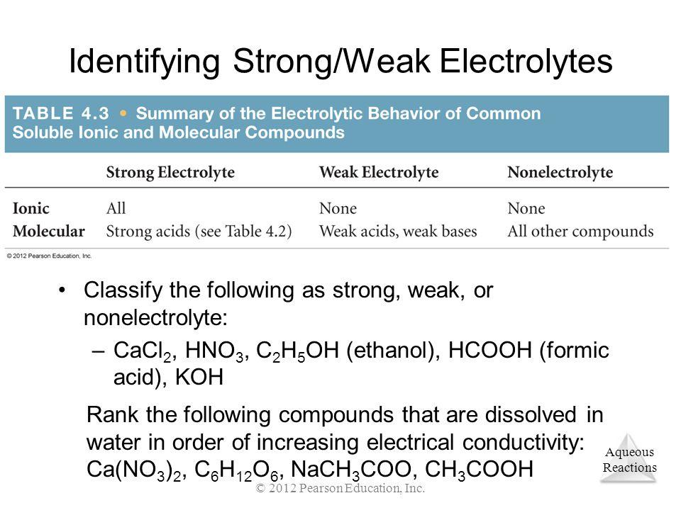 Identifying Strong/Weak Electrolytes