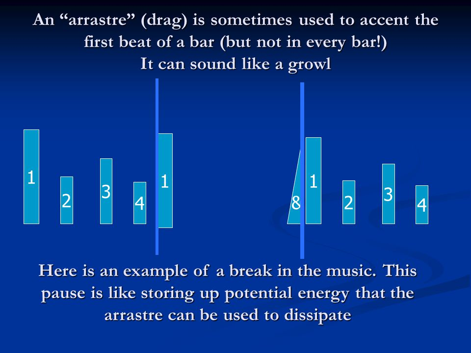An arrastre (drag) is sometimes used to accent the first beat of a bar (but not in every bar!) It can sound like a growl
