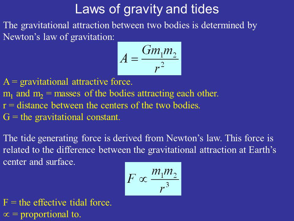 Laws of gravity and tides