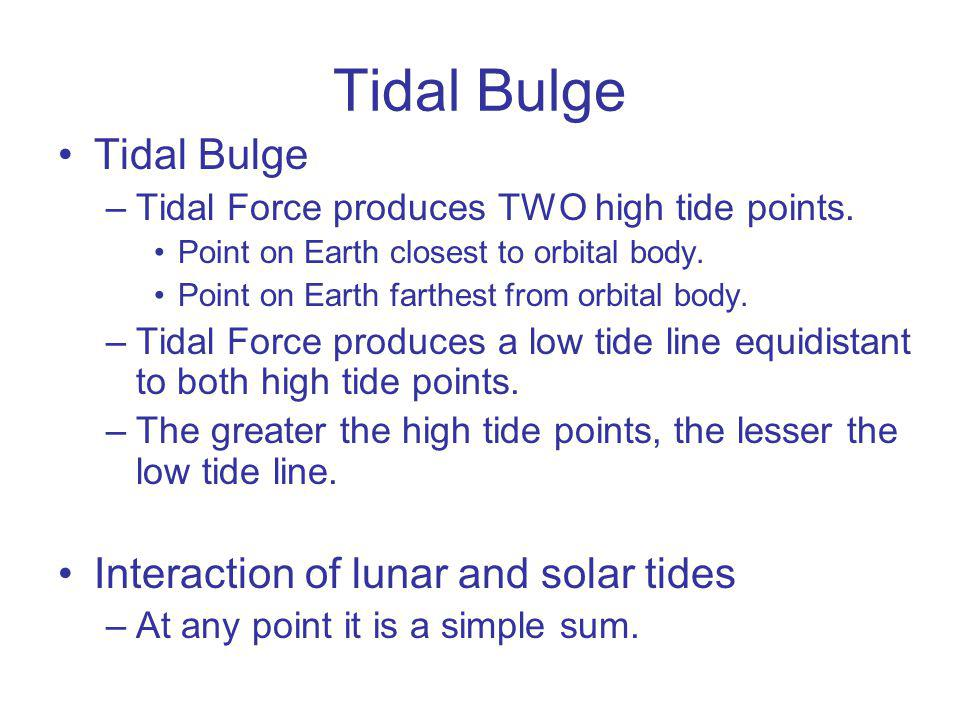 Tidal Bulge Tidal Bulge Interaction of lunar and solar tides