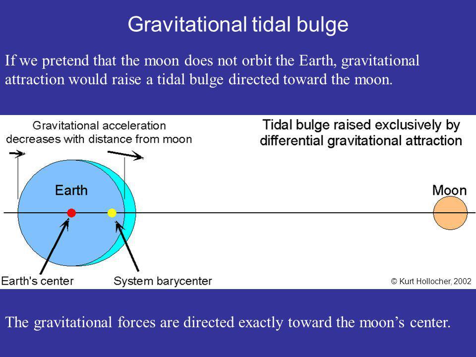 Gravitational tidal bulge