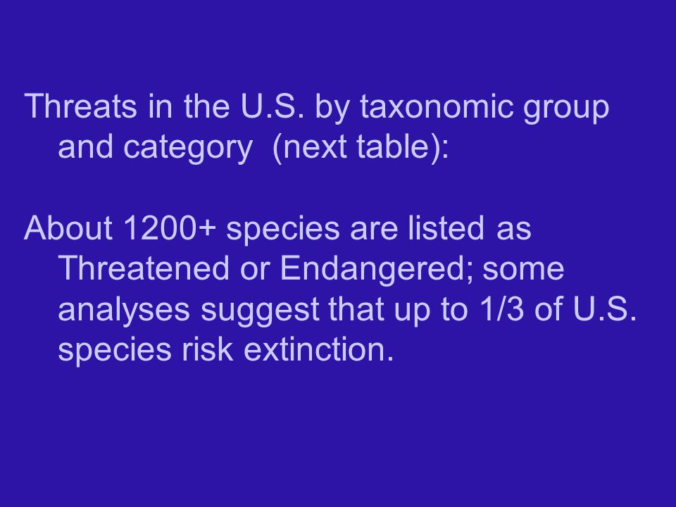 Threats in the U.S. by taxonomic group and category (next table):