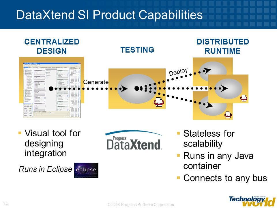 DataXtend SI Product Capabilities