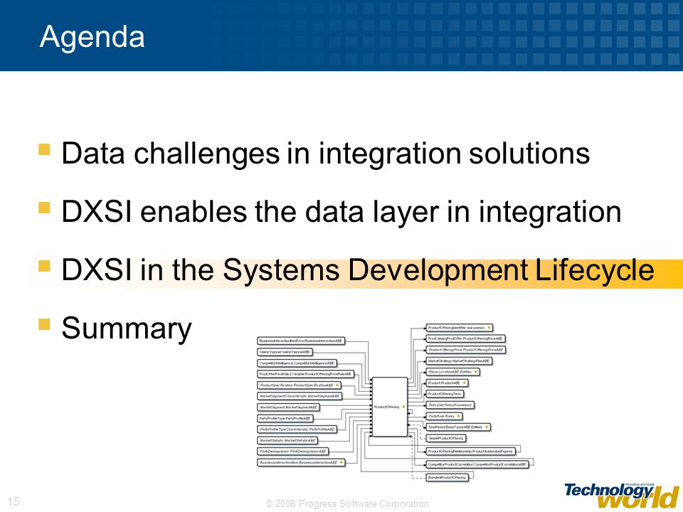 Agenda Data challenges in integration solutions. DXSI enables the data layer in integration. DXSI in the Systems Development Lifecycle.