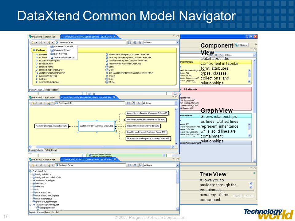 DataXtend Common Model Navigator