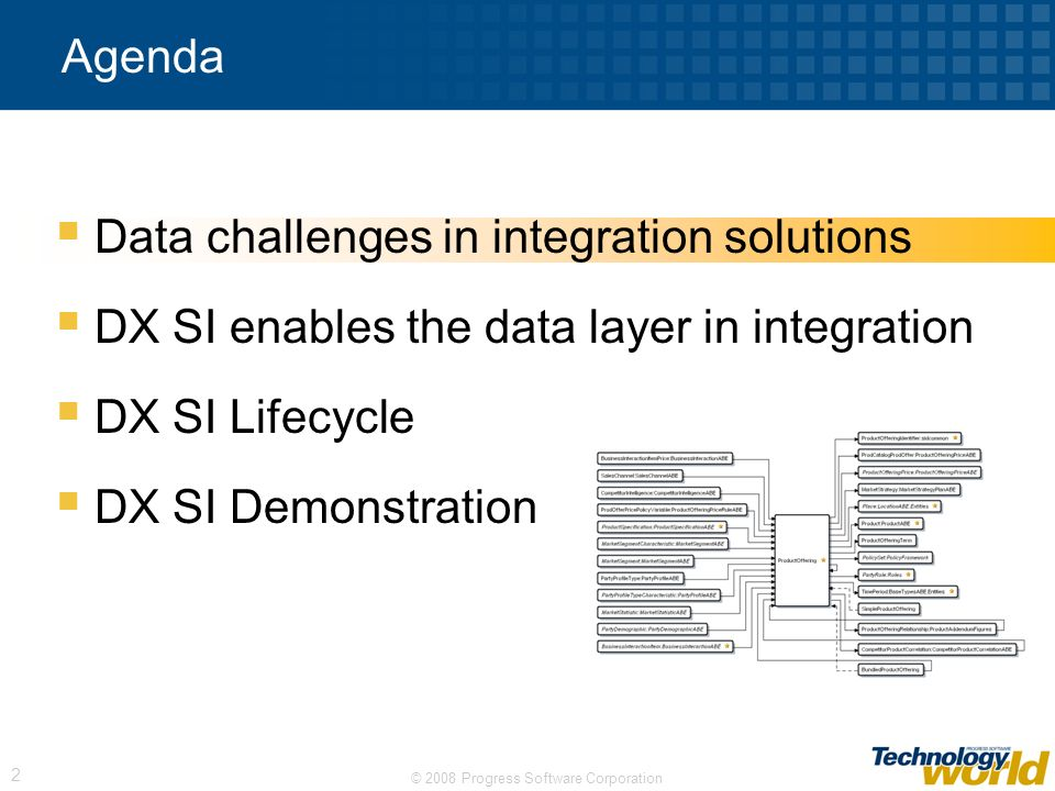 Agenda Data challenges in integration solutions. DX SI enables the data layer in integration. DX SI Lifecycle.