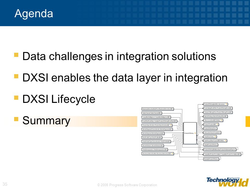 Agenda Data challenges in integration solutions. DXSI enables the data layer in integration. DXSI Lifecycle.