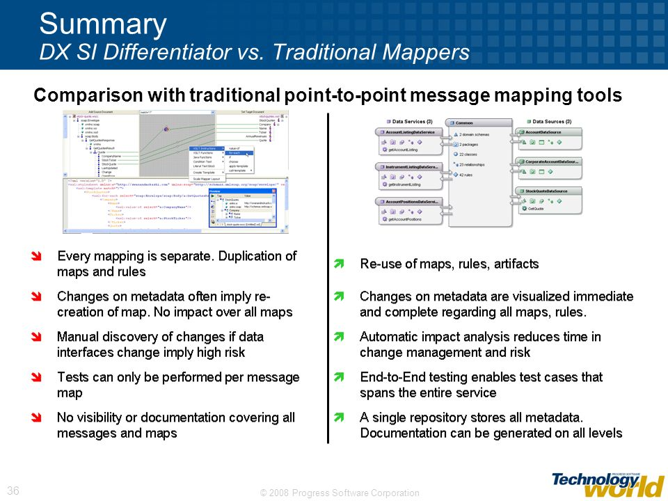 Summary DX SI Differentiator vs. Traditional Mappers