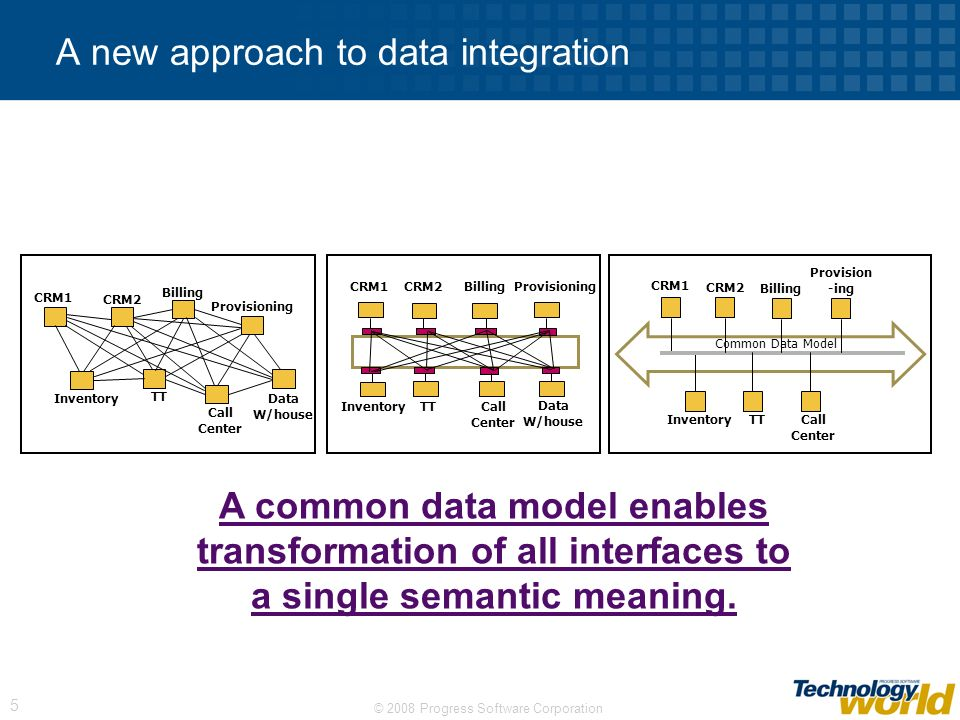 A new approach to data integration