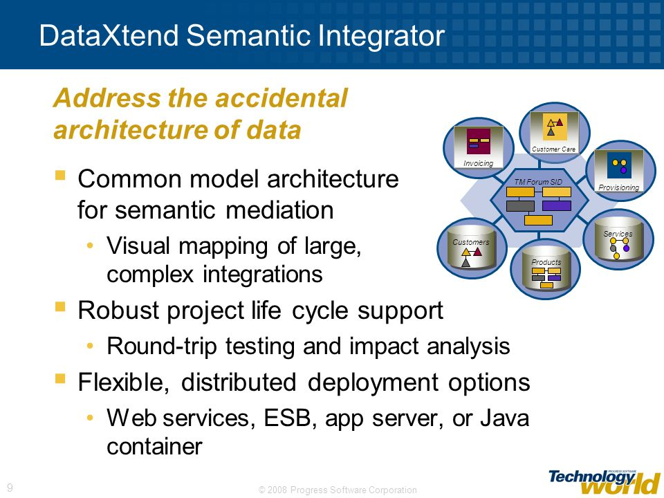 DataXtend Semantic Integrator