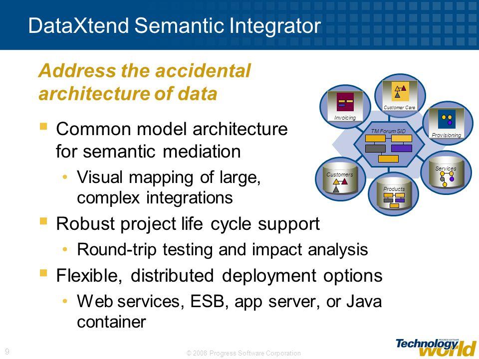 DataXtend Semantic Integrator