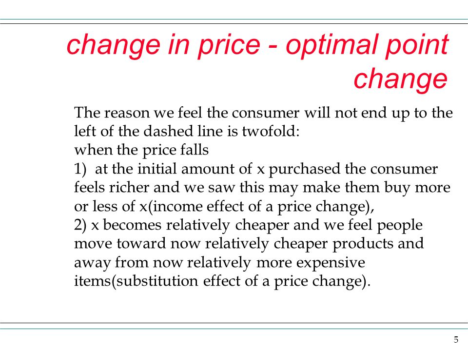 change in price - optimal point change