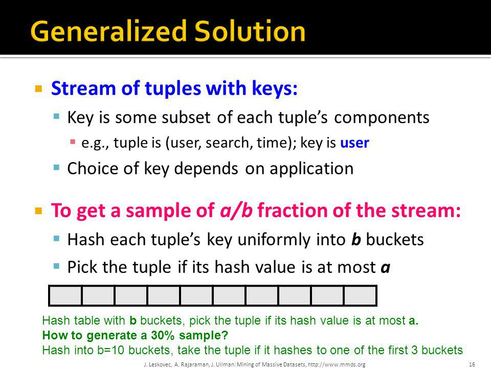 Generalized Solution Stream of tuples with keys: