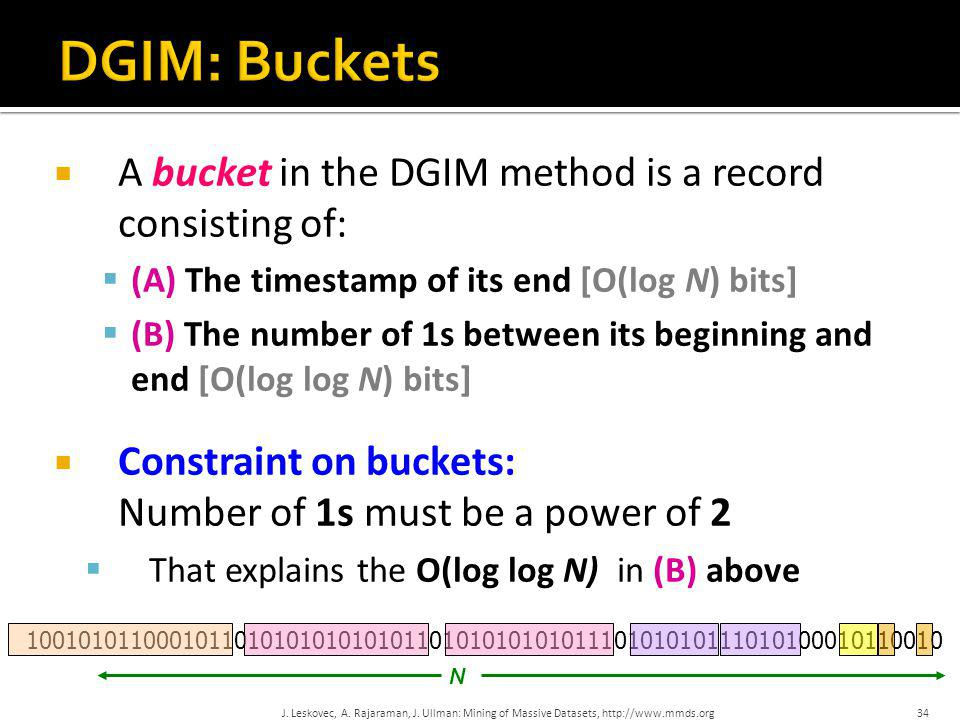 DGIM: Buckets A bucket in the DGIM method is a record consisting of: