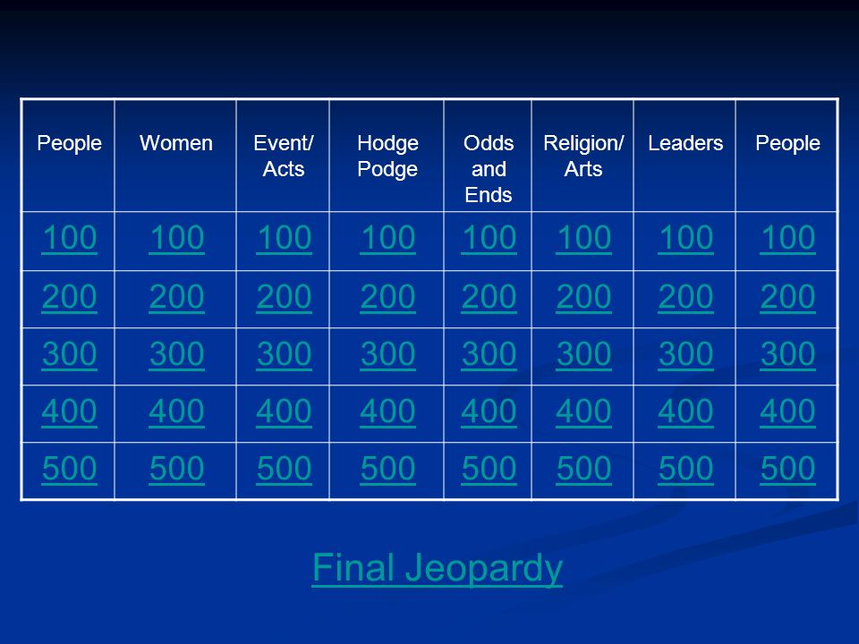 Final Jeopardy 100 200 300 400 500 People Women Event/ Acts Hodge