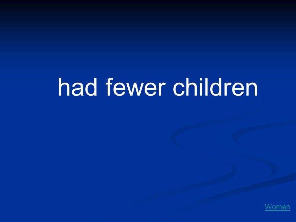 had fewer children Women