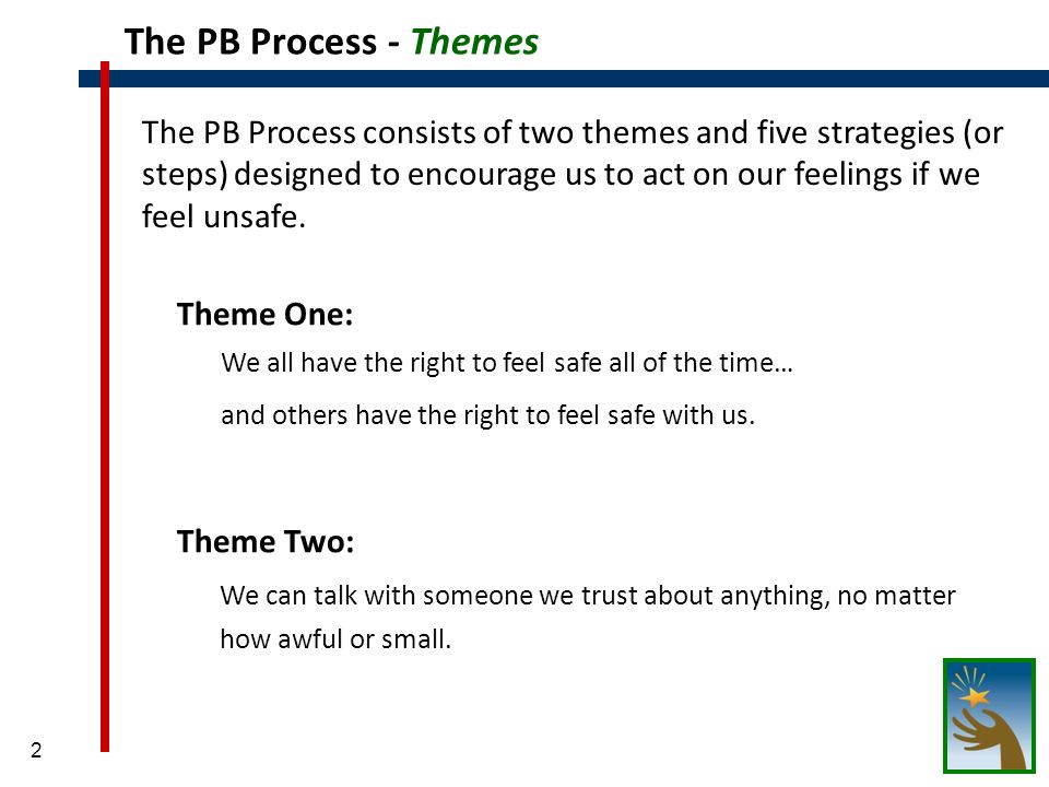 The PB Process - Steps Step One: Step Two: Step Three: Step Four:
