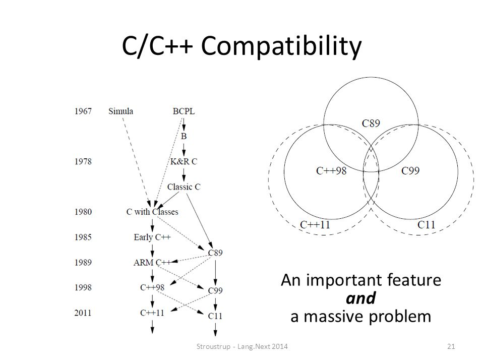 C/C++ Compatibility An important feature and a massive problem