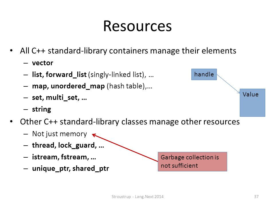 Resources All C++ standard-library containers manage their elements