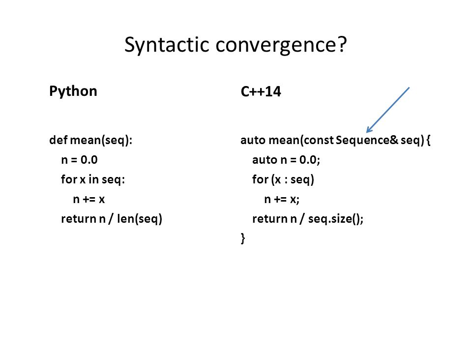 Syntactic convergence