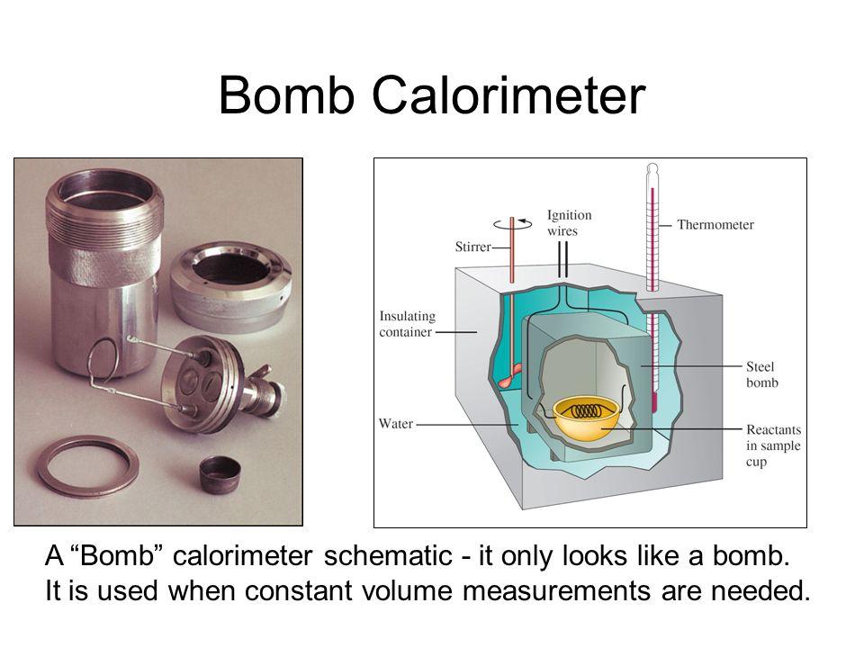 Bomb Calorimeter A Bomb calorimeter schematic - it only looks like a bomb.