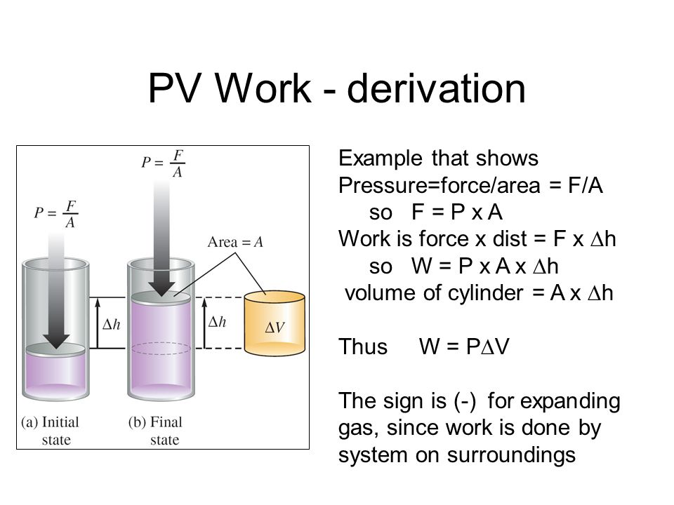 PV Work - derivation Example that shows Pressure=force/area = F/A